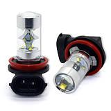 LEDові лампи для протитуманих фар