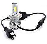 Комплекти головного світла (LED авто лампи)