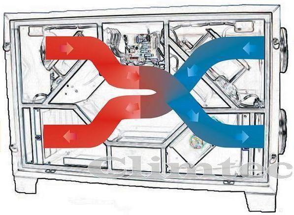 Что такое рекуператор?