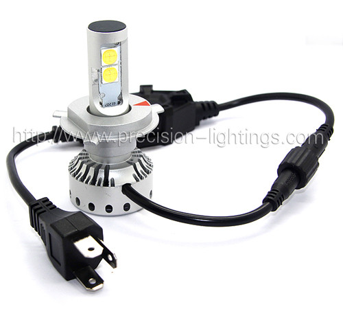 H4 (HI&LOW) PL-11G Mini Size LED Headlight Premium Short (5000Lm) +Canbus Function