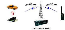 Услуги аналоговой радиосвязи с использованием ретранслятора.