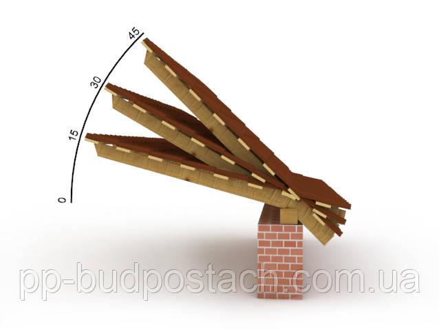 Угол наклона крыши, Какой выбрать угол крыши