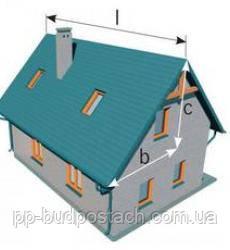 Как рассчитать крышу вашего дома
