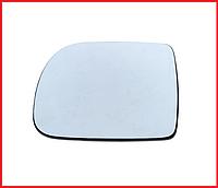 Дзеркальний елемент без обігріву праве = ліве FPS Renault Kangoo 1 (97-09)