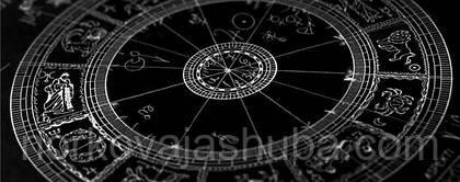 Что подарить любимой женщине, девушке, маме, дочке, сестре. Подарки женщинам по знакам зодиака или меховой гороскоп