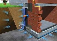 Гидроизоляция строительных конструкций. Гидроизоляция и ремонт паркингов, фундаментов, подвалов.