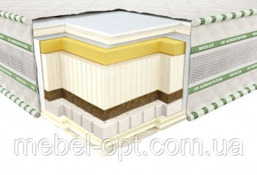 Ортопедический матрас 3D Aerosystem Neoflex COMFO Зима-лето 160х200