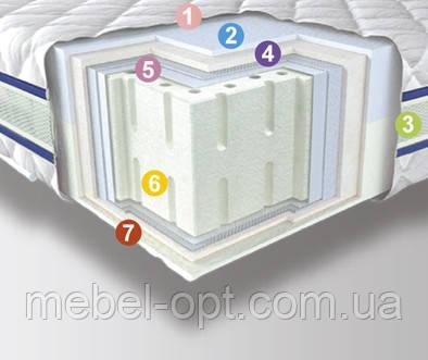 Ортопедический матрас 3D Aerosystem Neoflex Латекс Зима-лето 140х200