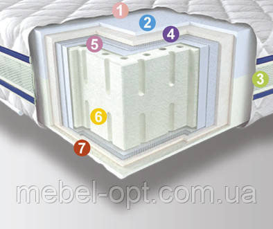 Ортопедический матрас 3D Aerosystem Neoflex Латекс Зима-лето 160х190