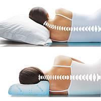 Подушки/ортопедические подушки