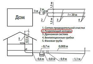 Колодец распределительный с крышкой 56х60h, фото 2