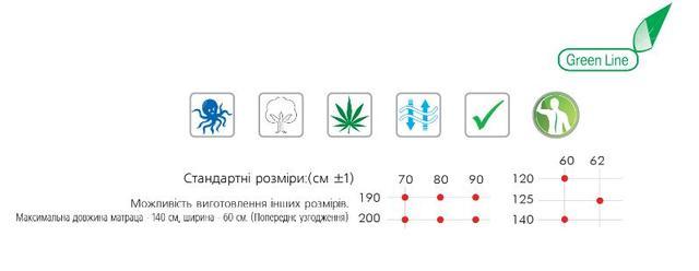 Матрас детский беспружинный Фаворит-Био (характеристики)