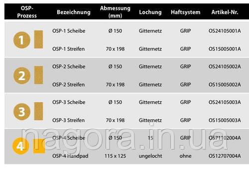 MIRKA OSP абразивы полоса 70 х 198, OSP-1