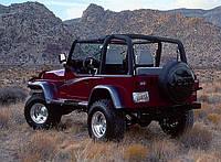 Расширители арок фендеры Jeep Wrangler YJ