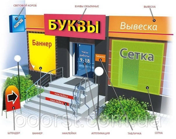 """Изготовление рекламы для торговых точек - ООО """"РСТ"""" в Днепре"""