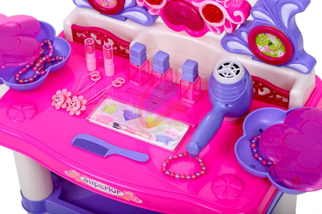Какие бывают игровые наборы для девочек: гид покупателя
