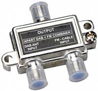 Прочие приборы для инсталяций APart DAB-FM