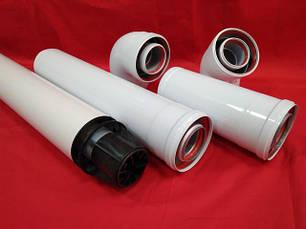 Коаксиальные дымоходы для турбированных котлов