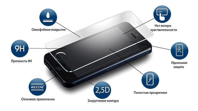 купить защитное стекло для телефона, свойства защитного стекла, структура защитного стекла, характеристики стекла, стекло на экран смартфона