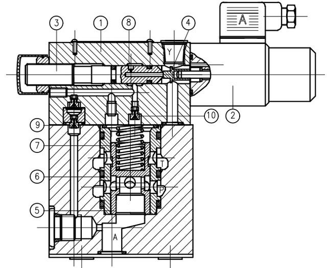 Предохранительный-редукционный пропорциональный клапан типа WZCPE10
