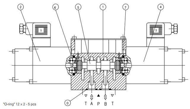 Пропорційний клапан тиску типу USAB10