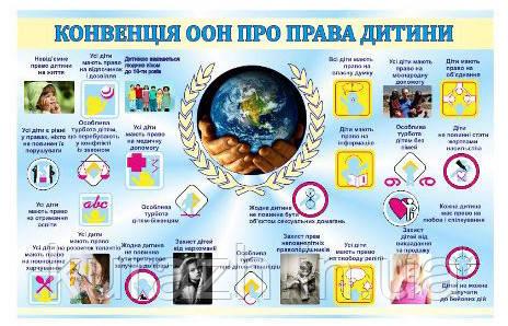 """Стенд """"Конвенція ООН про права дитини"""""""