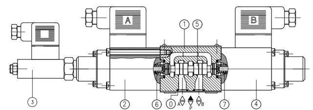 Пропорційний клапан тиску типу USEB6