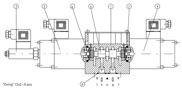 Пропорциональный клапан давления типа USEB10