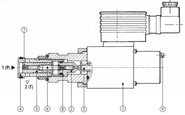Пропорциональный клапан давления типа WZPSE6