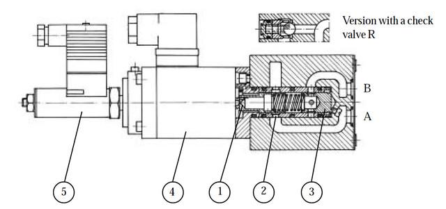 Пропорційний регулятор витрати типу UDRDE6