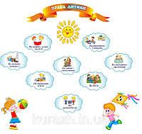 """Набор стендов для детского сада """"Права ребенка"""""""