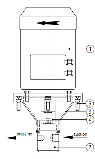 Насосно-моторная группа типа ZZPZ