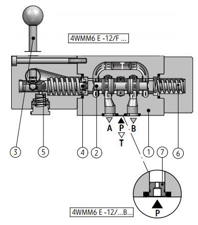 Розподільники з гідравлічним управлінням WH6s12x