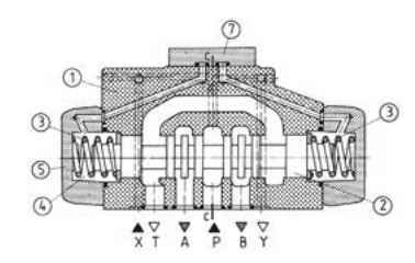 Розподільники з гідравлічним управлінням WH22X