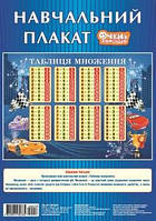 """Плакат """"Таблица умножения"""" для мальчика, А2, 42*59 см 018"""