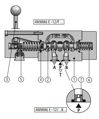 Распределители с механическим управлением WMD6