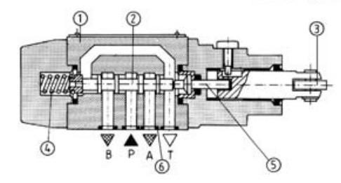 Распределители с роликовым управлением WMR5X