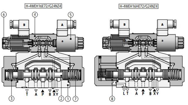 Распределители с электрогидравлическим управлением WEH16s72x