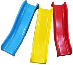 Пластиковые горки, песочницы для детской площадки