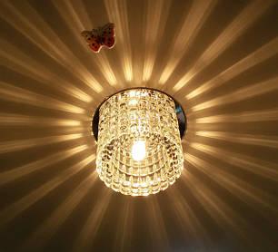 Светильники встраиваемые, накладные, точечные