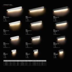 Светильник настенный NOWODVORSKI Straight Wall White 6345 (6345), фото 2