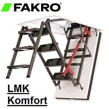Fakro Komfort LMK