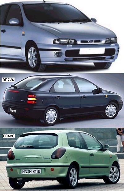 FIAT BRAVA / BRAVO / MAREA 96-01