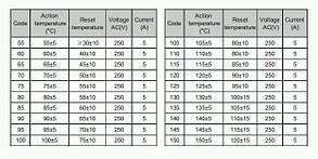 Термореле KSD 9700 5A, 250V, 115°C NC, фото 2