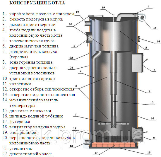 сваг SWAG котел длительного горения на твердом топливе  до 144 часов тел: (099)-75-777-59
