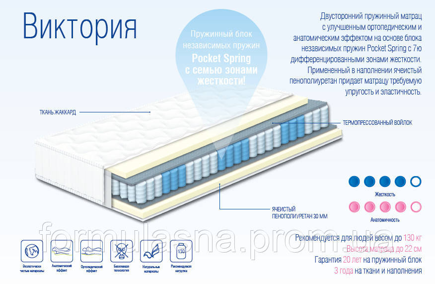 Матрас ортопедический Виктория Сонлайн
