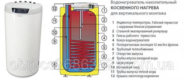 Бойлер дражица какой теплообменник Кожухотрубный конденсатор ONDA CT 104 Ноябрьск