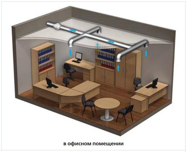 Вентилятор в офисном помещении