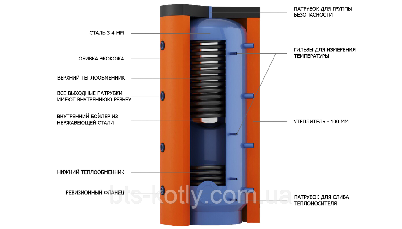 Купить теплообменник из нержавейки для котла Уплотнения теплообменника SWEP (Росвеп) GC-8P Соликамск