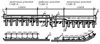 Ограждения мостовые металлические барьерного типа 11МД